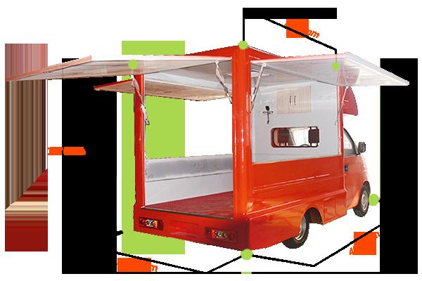 开瑞流动售货车的整车尺寸和厢体尺寸立体图解